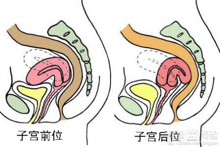 深圳女性卵巢早衰要怎么治疗
