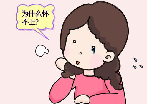 深圳松岗输卵管阻塞治疗费用多少