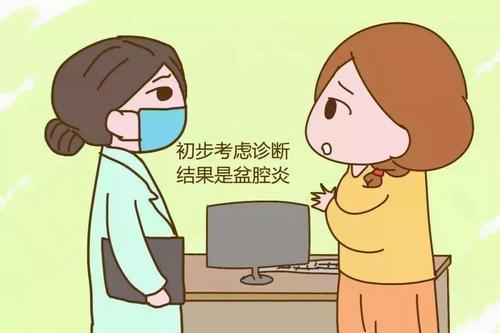深圳龙岗医院输卵管再通的价格是多少?
